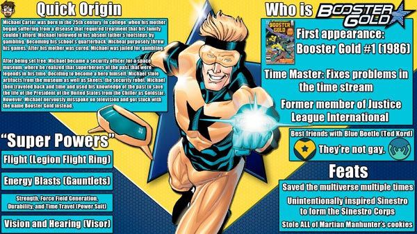 Booster Gold infographic